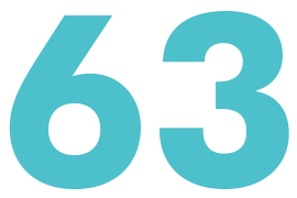 jan nijs - 63 tevreden klanten